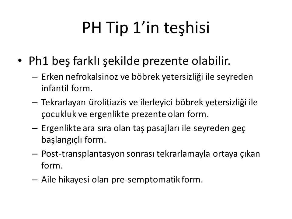 PH Tip 1'in teşhisi Ph1 beş farkl ı şekilde prezente olabilir. – Erken nefrokalsinoz ve böbrek yetersizliği ile seyreden infantil form. – Tekrarlayan