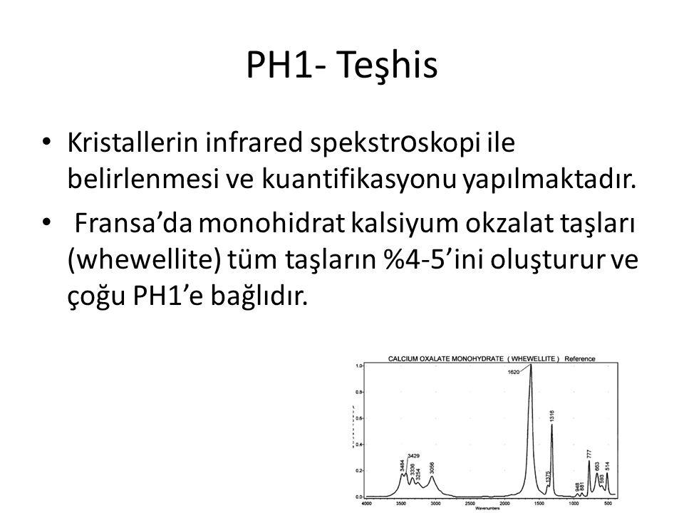 PH1- Teşhis Kristallerin infrared spekstr o skopi ile belirlenmesi ve kuantifikasyonu yapılmaktadır. Fransa'da monohidrat kalsiyum okzalat taşları (wh
