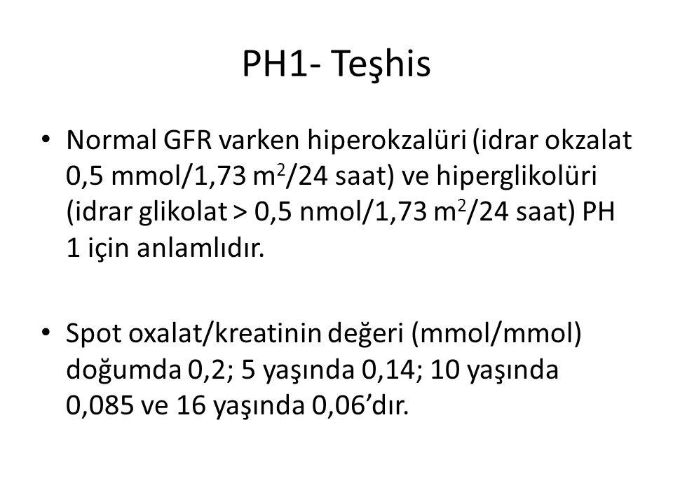 PH1- Teşhis Normal GFR varken hiperokzalüri (idrar okzalat 0,5 mmol/1,73 m 2 /24 saat) ve hiperglikolüri (idrar glikolat > 0,5 nmol/1,73 m 2 /24 saat)