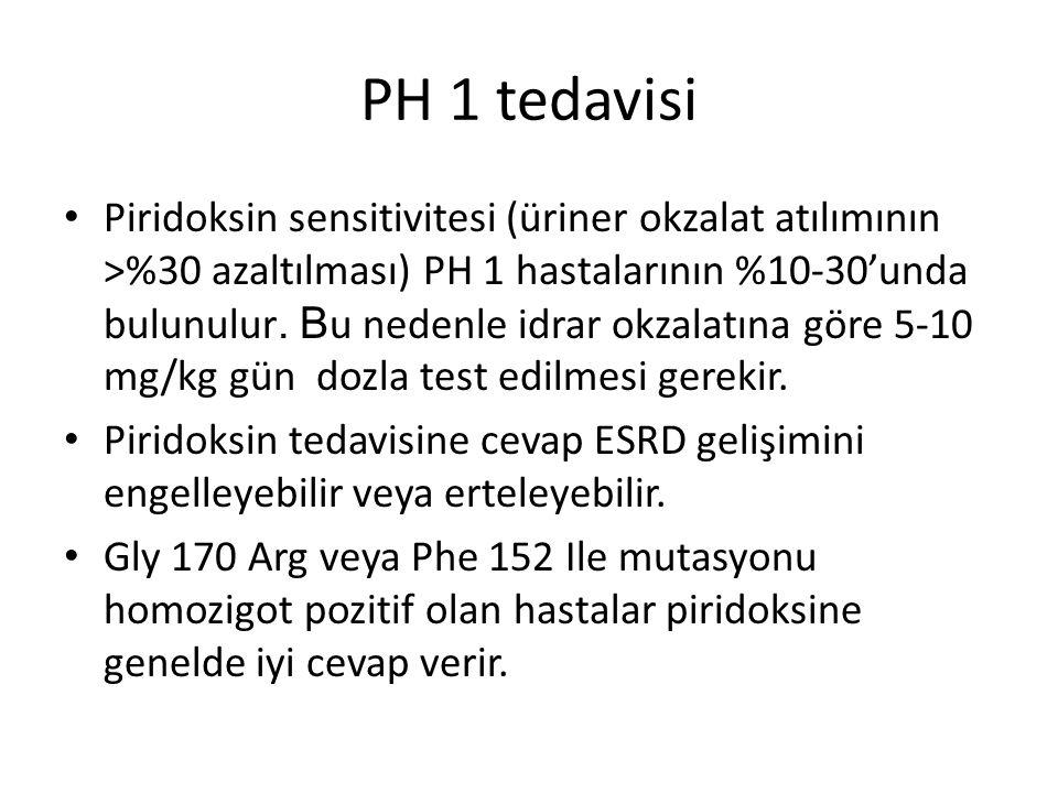 PH 1 tedavisi Piridoksin sensitivitesi (üriner okzalat atılımının >%30 azaltılması) PH 1 hastalarının %10-30'unda bulunulur. B u nedenle idrar okzalat