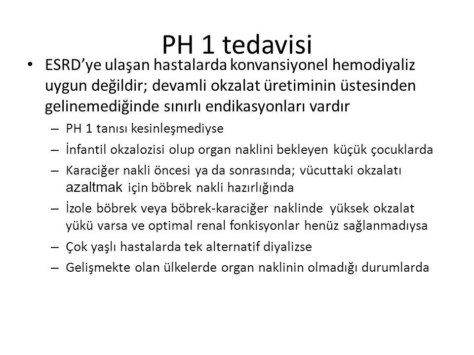 PH 1 tedavisi ESRD'ye ulaşan hastalarda konvansiyonel hemodiyaliz uygun değildir; devamli okzalat üretiminin üstesinden gelinemediğinde sınırlı endika