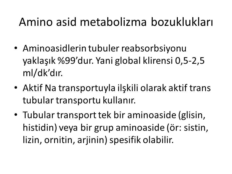 Amino asid metabolizma bozuklukları Aminoasidlerin tubuler reabsorbsiyonu yaklaşık %99'dur. Yani global klirensi 0,5-2,5 ml/dk'dır. Aktif Na transport