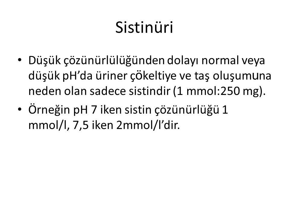 Sistinüri Düşük çözünürlülüğünden dolayı normal veya düşük pH'da üriner ç ö keltiye ve taş oluşum u na neden olan sadece sistindir (1 mmol:250 mg). Ör