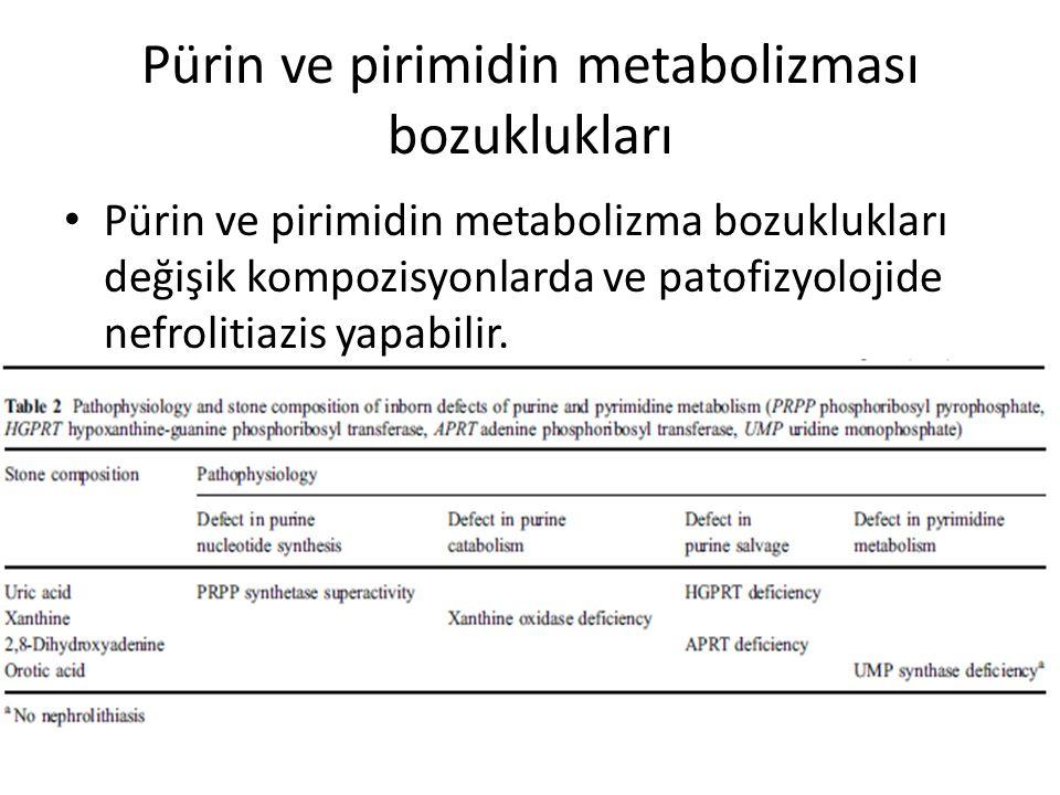 Pürin ve pirimidin metabolizması bozuklukları Pürin ve pirimidin metabolizma bozuklukları değişik kompozisyonlarda ve patofizyolojide nefrolitiazis ya