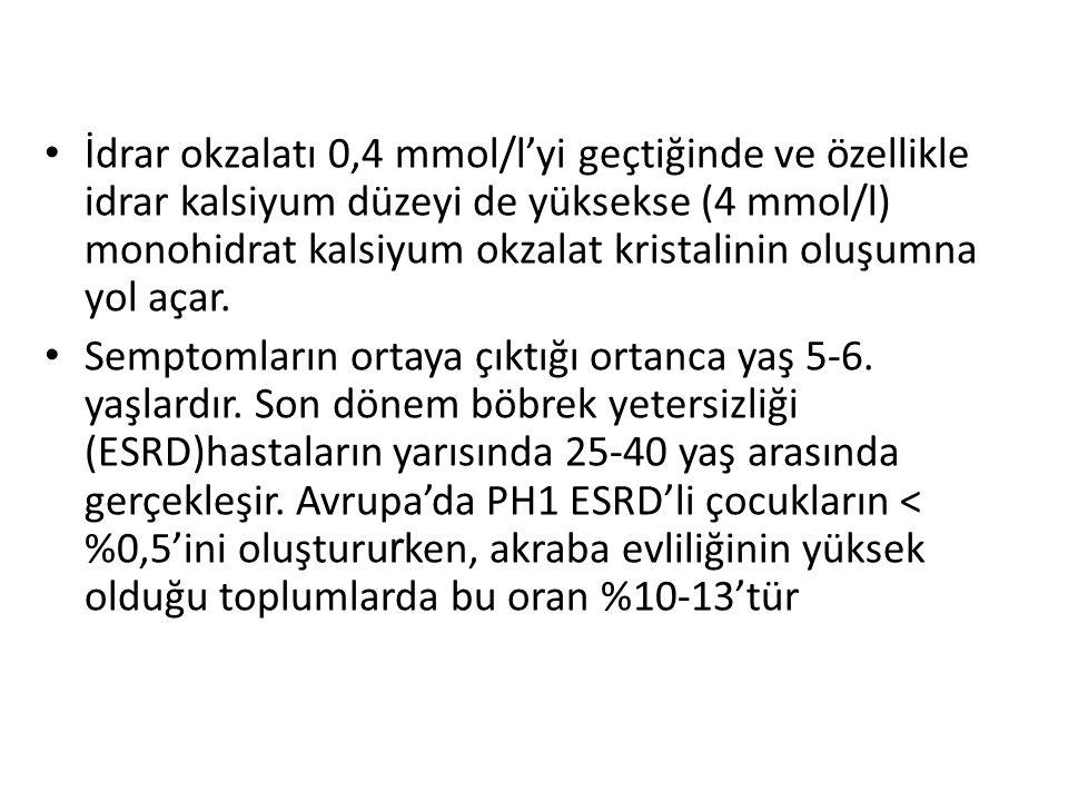 GSD Tip 1 GSD1'de nefrokalsinozis ve nefrolitiasis görülebilir.