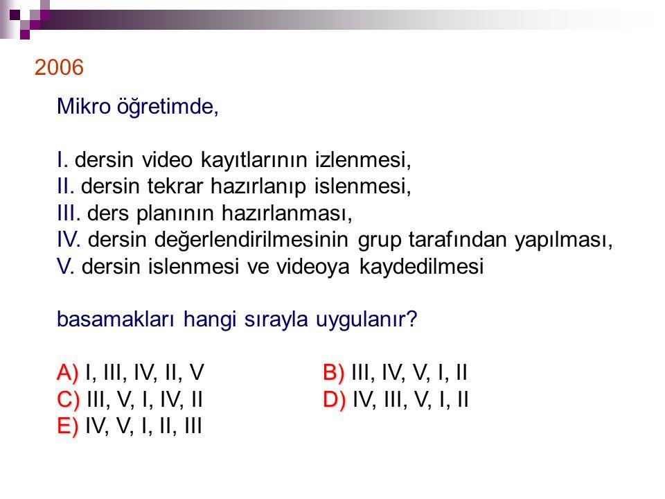 Mikro öğretimde, I. dersin video kayıtlarının izlenmesi, II. dersin tekrar hazırlanıp islenmesi, III. ders planının hazırlanması, IV. dersin değerlend