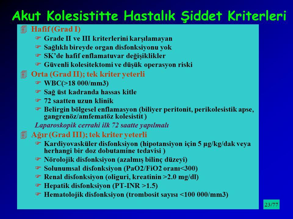 Akut Kolesistitte Hastalık Şiddet Kriterleri 4Hafif (Grad I) FGrade II ve III kriterlerini karşılamayan FSağlıklı bireyde organ disfonksiyonu yok FSK'