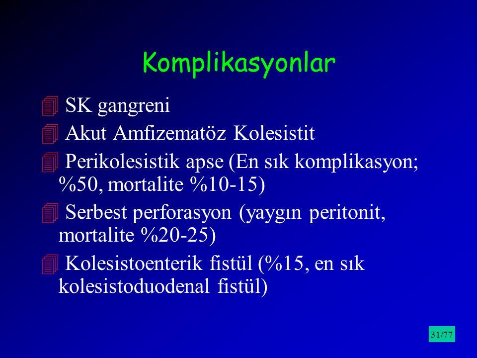 Komplikasyonlar 4 SK gangreni 4 Akut Amfizematöz Kolesistit 4 Perikolesistik apse (En sık komplikasyon; %50, mortalite %10-15) 4 Serbest perforasyon (