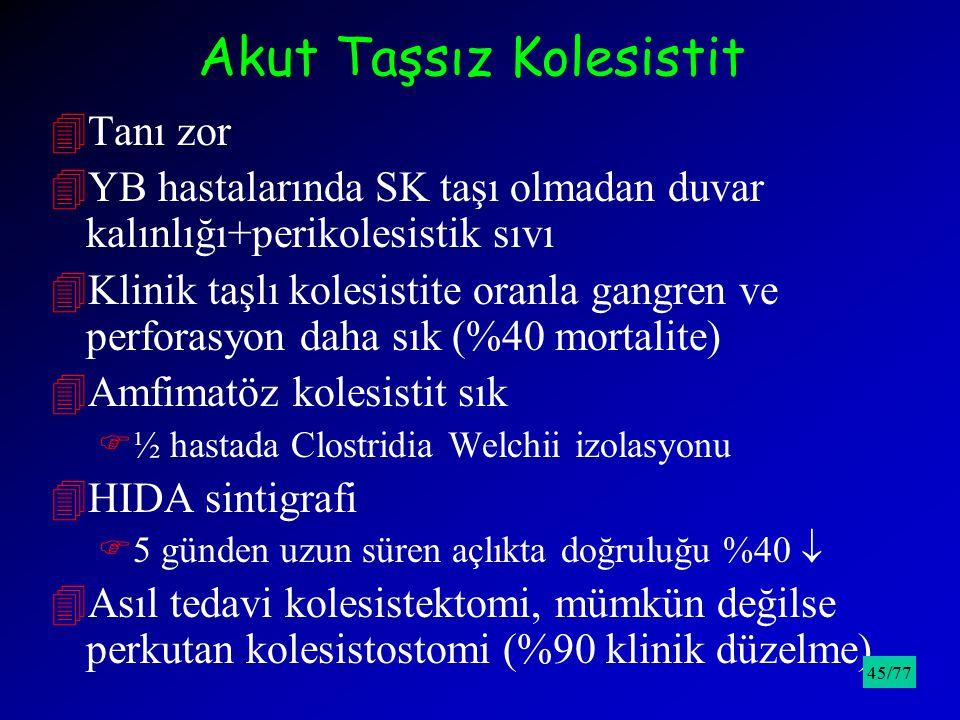Akut Taşsız Kolesistit 4Tanı zor 4YB hastalarında SK taşı olmadan duvar kalınlığı+perikolesistik sıvı 4Klinik taşlı kolesistite oranla gangren ve perf