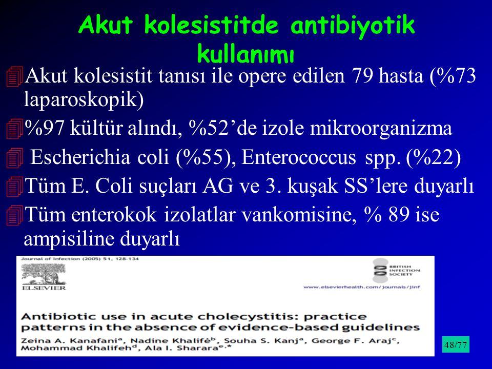 Akut kolesistitde antibiyotik kullanımı 4Akut kolesistit tanısı ile opere edilen 79 hasta (%73 laparoskopik) 4%97 kültür alındı, %52'de izole mikroorg