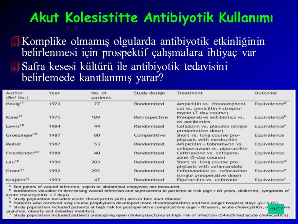 Akut Kolesistitte Antibiyotik Kullanımı 4Komplike olmamış olgularda antibiyotik etkinliğinin belirlenmesi için prospektif çalışmalara ihtiyaç var 4Saf