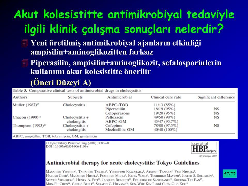 Akut kolesistitte antimikrobiyal tedaviyle ilgili klinik çalışma sonuçları nelerdir ? 4Yeni üretilmiş antimikrobiyal ajanların etkinliği ampisilin+ami