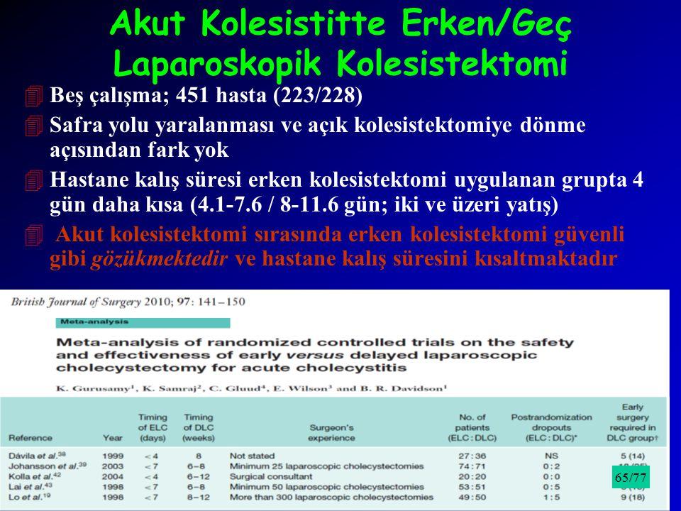 Akut Kolesistitte Erken/Geç Laparoskopik Kolesistektomi 4Beş çalışma; 451 hasta (223/228) 4Safra yolu yaralanması ve açık kolesistektomiye dönme açısı