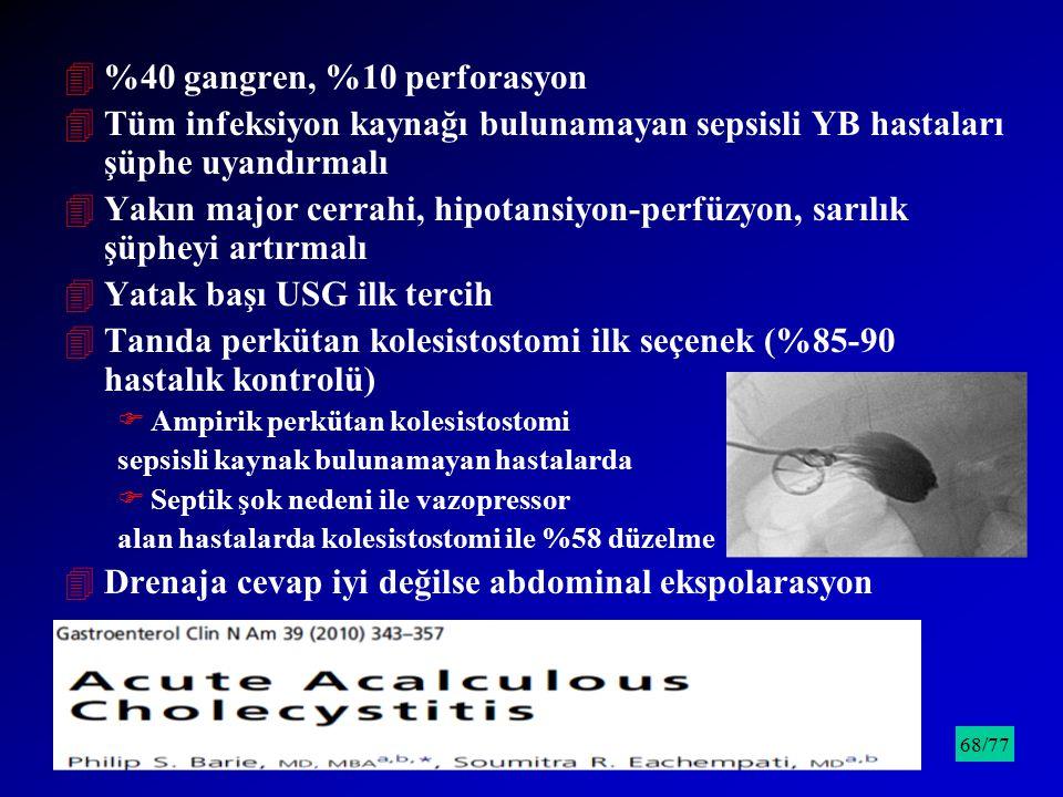 4%40 gangren, %10 perforasyon 4Tüm infeksiyon kaynağı bulunamayan sepsisli YB hastaları şüphe uyandırmalı 4Yakın major cerrahi, hipotansiyon-perfüzyon