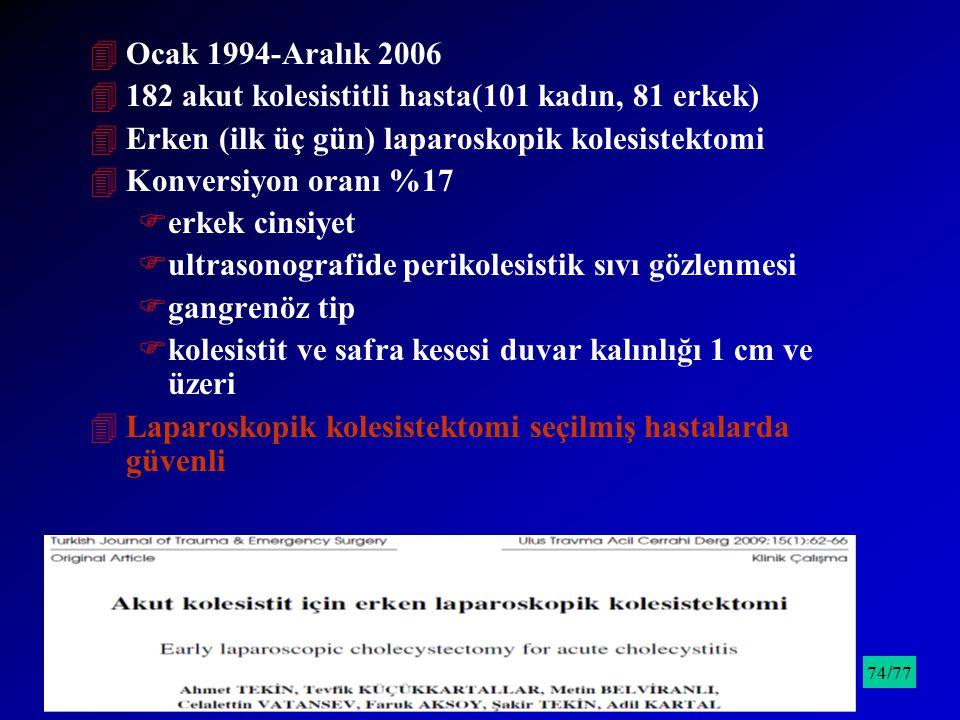4Ocak 1994-Aralık 2006 4182 akut kolesistitli hasta(101 kadın, 81 erkek) 4Erken (ilk üç gün) laparoskopik kolesistektomi 4Konversiyon oranı %17 Ferkek