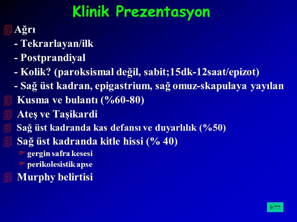 CERRAHİ Akut Kolesistitte Erken/Geç Laparoskopik Kolesistektomi /9560/77