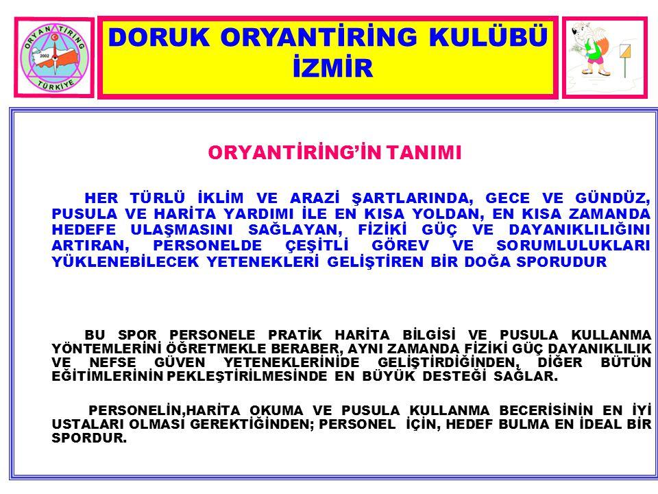 SAYI ORYANTİRİNGİ( PUAN YARIŞMASI ) 1.