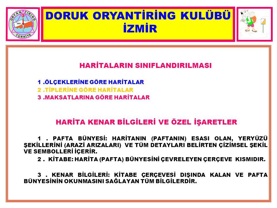 TOPOGRAFİK HARİTA İŞARETLERİ VE RENKLERİ 1.