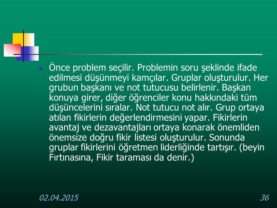02.04.201536 Önce problem seçilir. Problemin soru şeklinde ifade edilmesi düşünmeyi kamçılar. Gruplar oluşturulur. Her grubun başkanı ve not tutucusu