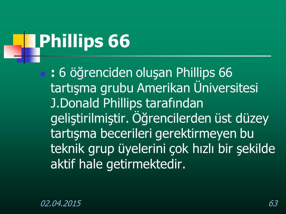 02.04.201563 Phillips 66 : 6 öğrenciden oluşan Phillips 66 tartışma grubu Amerikan Üniversitesi J.Donald Phillips tarafından geliştirilmiştir. Öğrenci