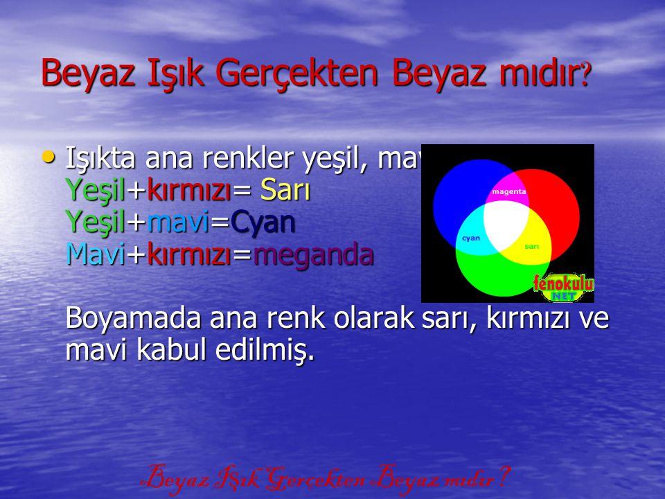 Beyaz Işık Gerçekten Beyaz mıdır ? Işıkta ana renkler yeşil, mavi ve kırmızı. Yeşil+kırmızı= Sarı Yeşil+mavi=Cyan Mavi+kırmızı=meganda Boyamada ana re