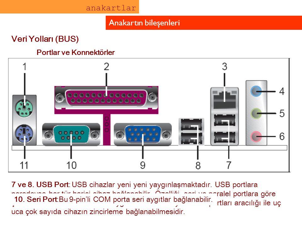 anakartlar Anakartın bileşenleri Veri Yolları (BUS) Portlar ve Konnektörler 11. PS/2 Klavye Portu: Mor renkte olan bu porta klavye bağlanır. 1. PS/2 F