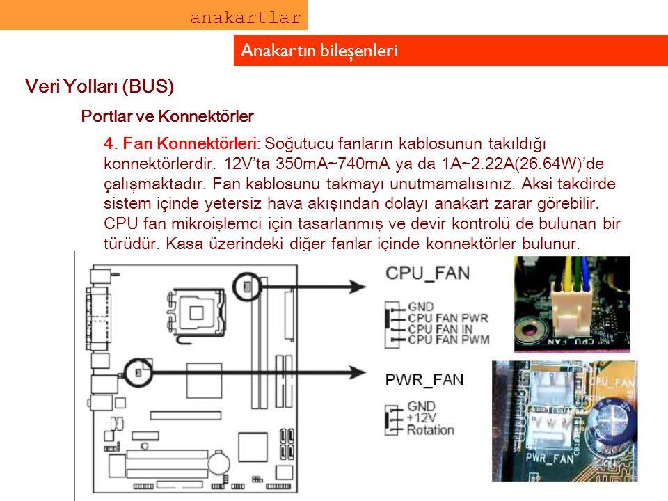 anakartlar Anakartın bileşenleri Veri Yolları (BUS) Portlar ve Konnektörler 4. Fan Konnektörleri: Soğutucu fanların kablosunun takıldığı konnektörlerd