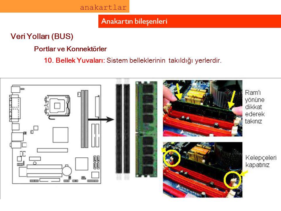 anakartlar Anakartın bileşenleri Veri Yolları (BUS) Portlar ve Konnektörler 10. Bellek Yuvaları: Sistem belleklerinin takıldığı yerlerdir.