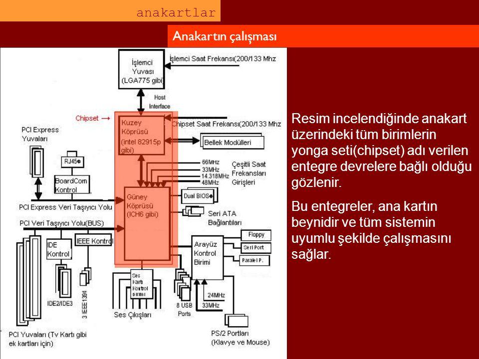 anakartlar Anakartın çalışması Resim incelendiğinde anakart üzerindeki tüm birimlerin yonga seti(chipset) adı verilen entegre devrelere bağlı olduğu g