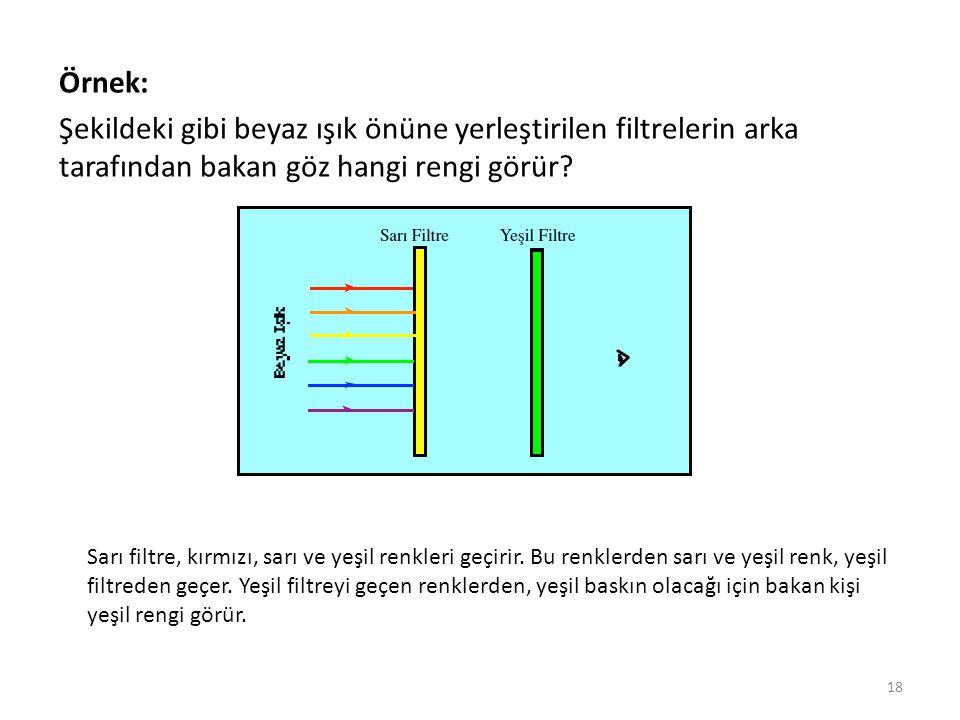 Örnek: Şekildeki gibi beyaz ışık önüne yerleştirilen filtrelerin arka tarafından bakan göz hangi rengi görür.