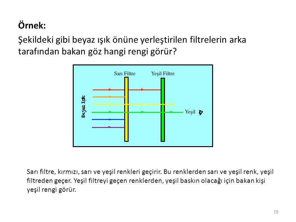 Örnek: Şekildeki gibi beyaz ışık önüne yerleştirilen filtrelerin arka tarafından bakan göz hangi rengi görür? 19 Sarı filtre, kırmızı, sarı ve yeşil r