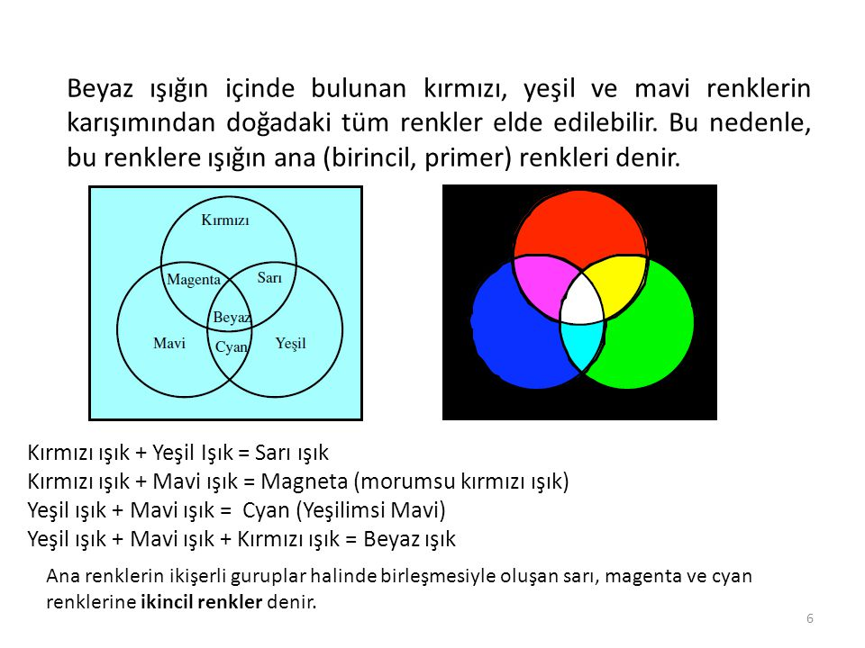 7 Beyaz ışık en az iki rengin karışmasıyla elde edilebilir.