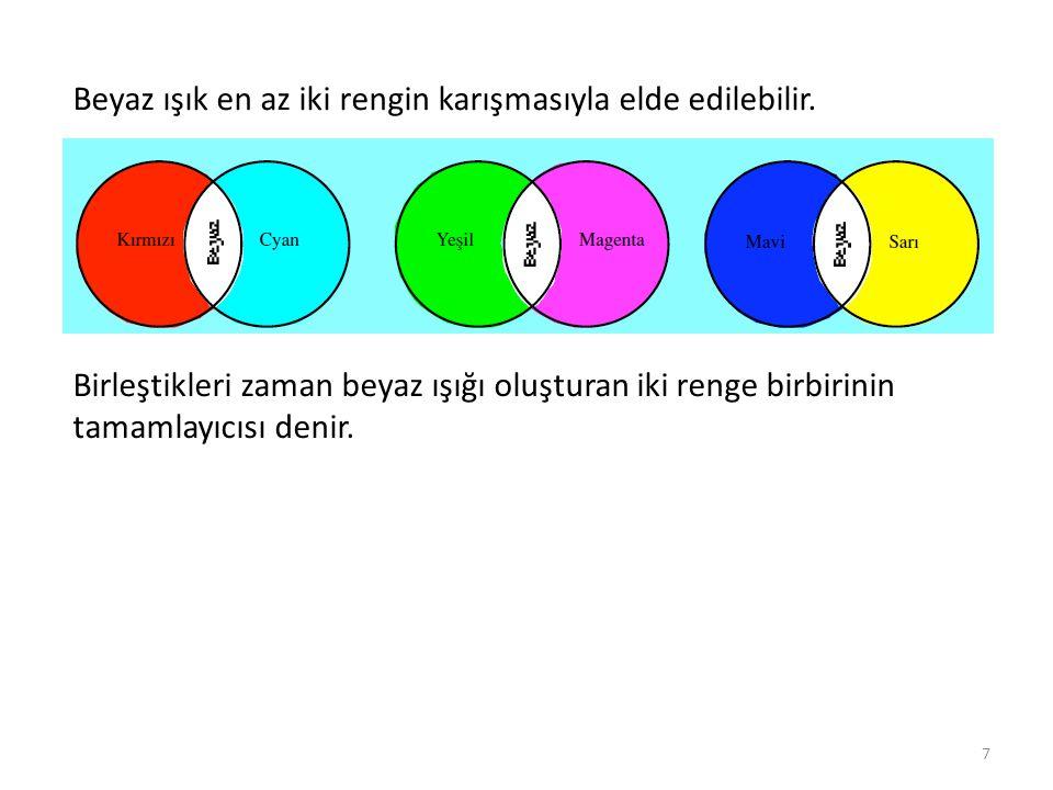 8 Örnek : Noktasal, kırmızı ve mavi ışık kaynakları önüne şekildeki gibi ışık geçirmeyen küresel bir engel konuyor.