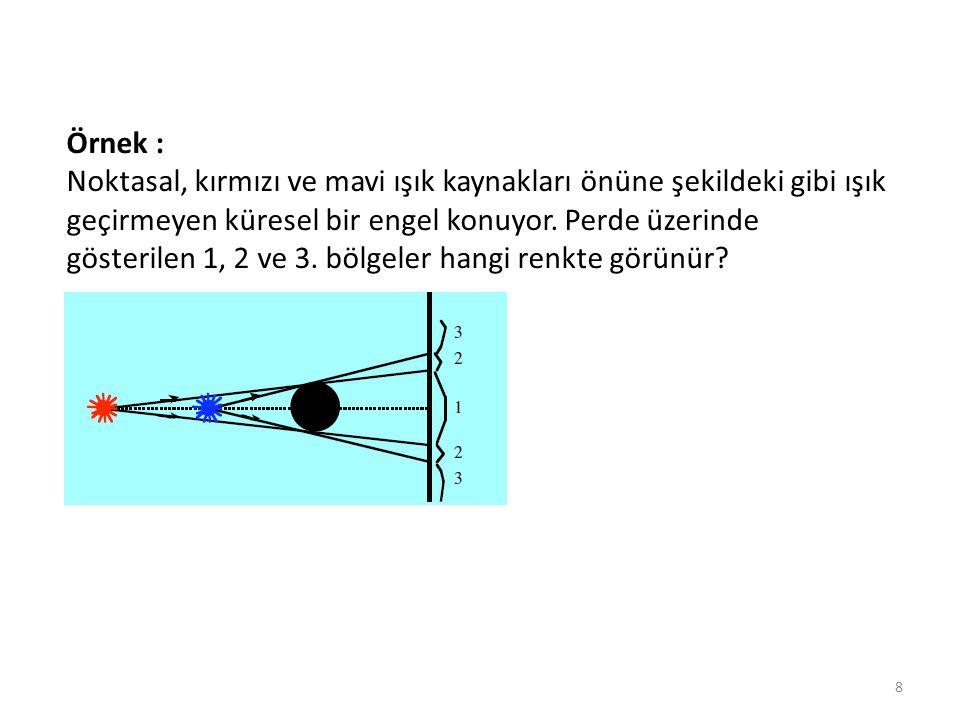 9 Örnek : Noktasal, kırmızı ve mavi ışık kaynakları önüne şekildeki gibi ışık geçirmeyen küresel bir engel konuyor.