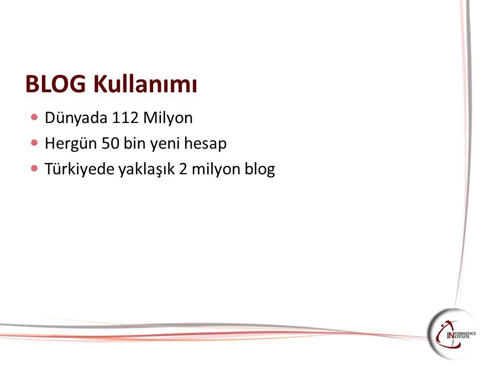 BLOG Kullanımı Dünyada 112 Milyon Hergün 50 bin yeni hesap Türkiyede yaklaşık 2 milyon blog