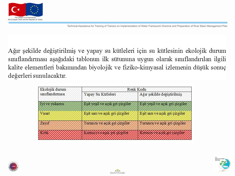 References and useful links http://tot.cob.gov.tr/tot/AnaSayfa.aspx?sflang=tr www.geo.lu.lv/.../12.LECTURE-Water_pollution http://www.eea.europa.eu/publications/european-waters-assessment-2012