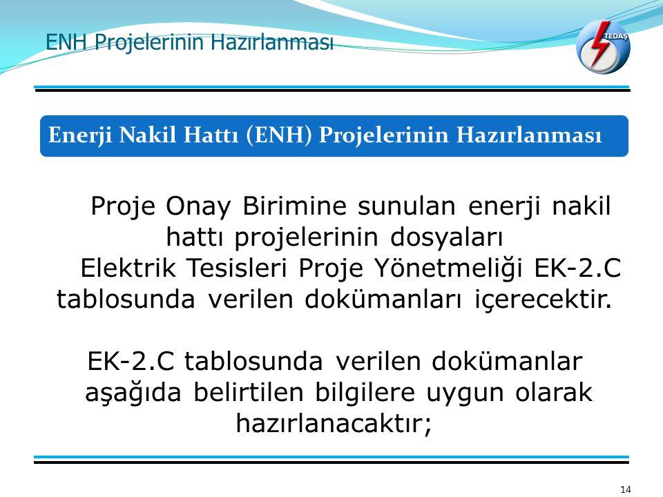 ENH Projelerinin Hazırlanması 14 Proje Onay Birimine sunulan enerji nakil hattı projelerinin dosyaları Elektrik Tesisleri Proje Yönetmeliği EK-2.C tablosunda verilen dokümanları içerecektir.