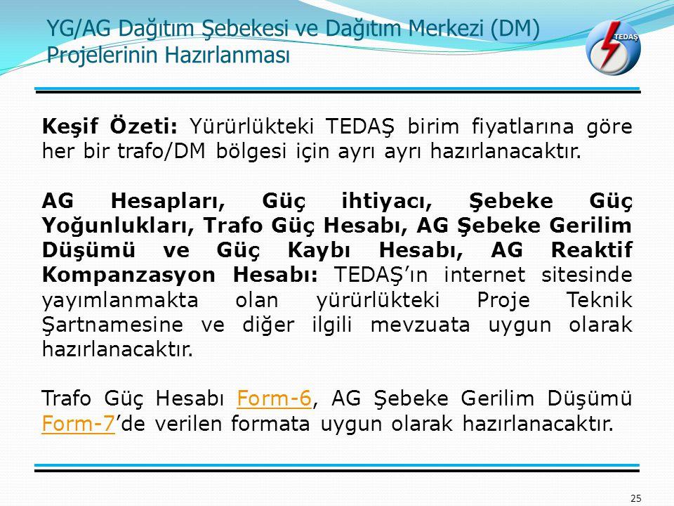 YG/AG Dağıtım Şebekesi ve Dağıtım Merkezi (DM) Projelerinin Hazırlanması 25 Keşif Özeti: Yürürlükteki TEDAŞ birim fiyatlarına göre her bir trafo/DM bö