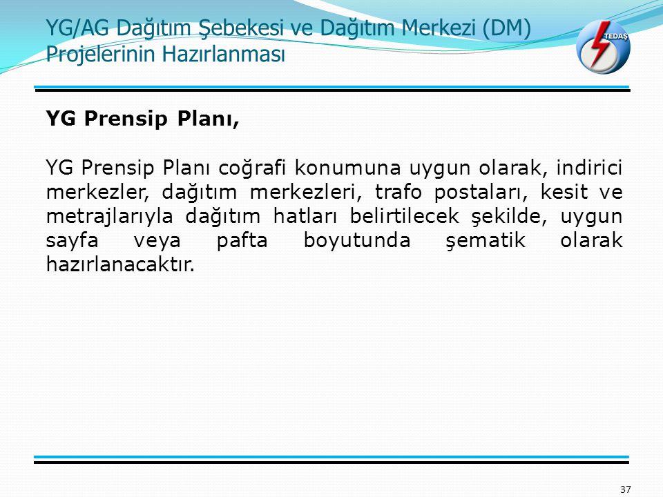 YG/AG Dağıtım Şebekesi ve Dağıtım Merkezi (DM) Projelerinin Hazırlanması 37 YG Prensip Planı, YG Prensip Planı coğrafi konumuna uygun olarak, indirici