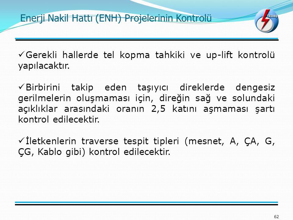 Enerji Nakil Hattı (ENH) Projelerinin Kontrolü 62 Gerekli hallerde tel kopma tahkiki ve up-lift kontrolü yapılacaktır.