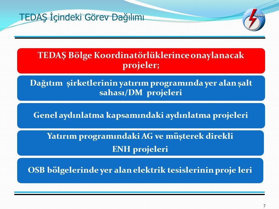 TEDAŞ İçindeki Görev Dağılımı 7 TEDAŞ Bölge Koordinatörlüklerince onaylanacak projeler; Dağıtım şirketlerinin yatırım programında yer alan şalt sahası/DM projeleri Genel aydınlatma kapsamındaki aydınlatma projeleri Yatırım programındaki AG ve müşterek direkli ENH projeleri OSB bölgelerinde yer alan elektrik tesislerinin proje leri