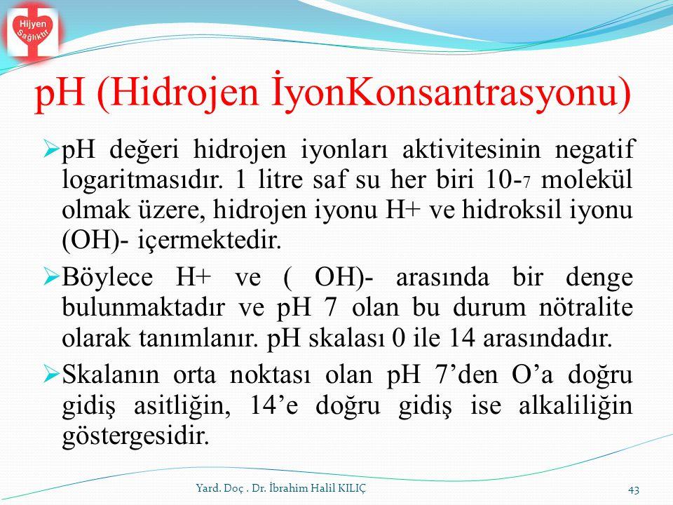 pH (Hidrojen İyonKonsantrasyonu)  pH değeri hidrojen iyonları aktivitesinin negatif logaritmasıdır. 1 litre saf su her biri 10- 7 molekül olmak üzere