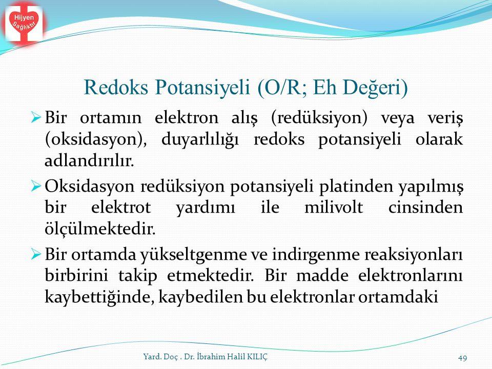 Redoks Potansiyeli (O/R; Eh Değeri)  Bir ortamın elektron alış (redüksiyon) veya veriş (oksidasyon), duyarlılığı redoks potansiyeli olarak adlandırıl