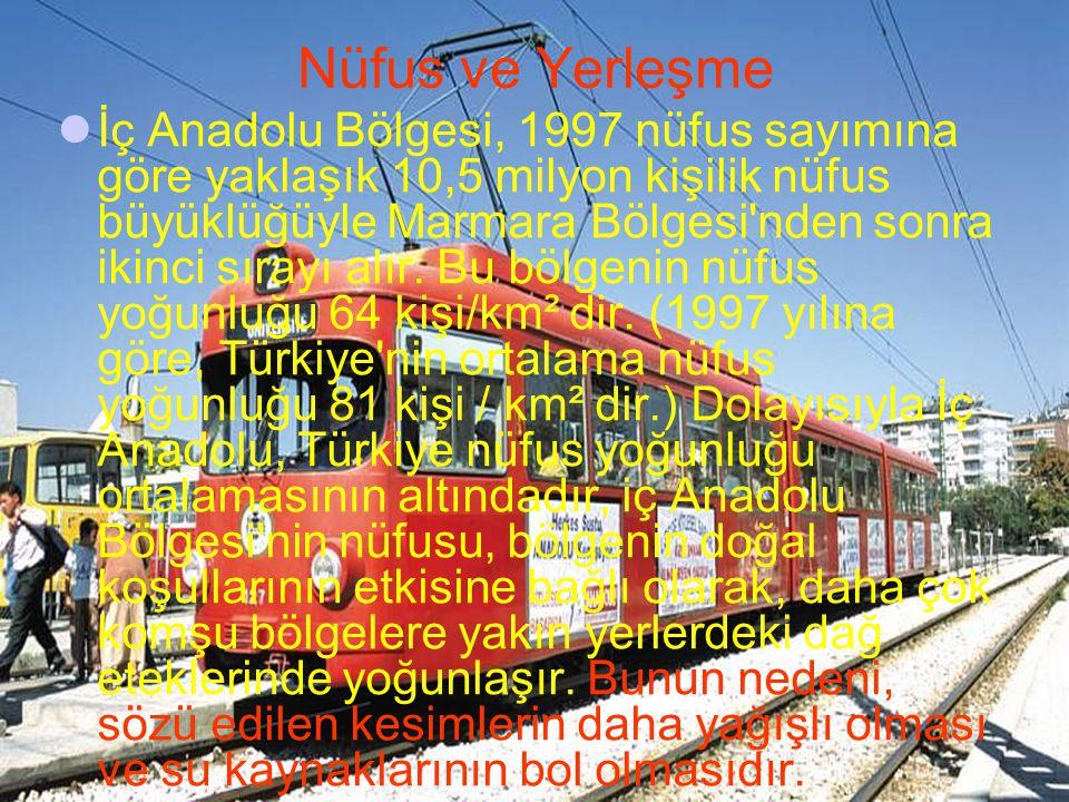 İç Anadolu Bölgesi, 1997 nüfus sayımına göre yaklaşık 10,5 milyon kişilik nüfus büyüklüğüyle Marmara Bölgesi'nden sonra ikinci sırayı alır. Bu bölgeni