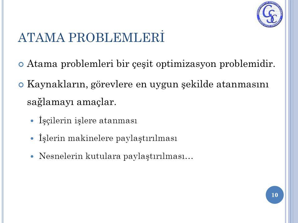 ATAMA PROBLEMLERİ Atama problemleri bir çeşit optimizasyon problemidir. Kaynakların, görevlere en uygun şekilde atanmasını sağlamayı amaçlar. İşçileri
