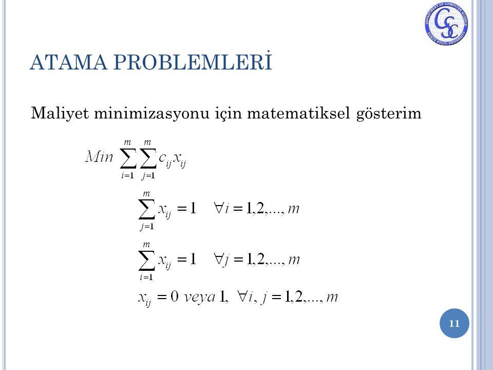 ATAMA PROBLEMLERİ 11 Maliyet minimizasyonu için matematiksel gösterim