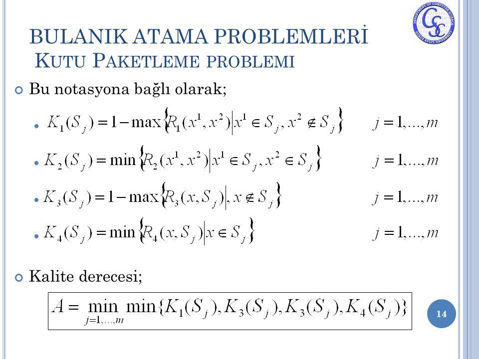 BULANIK ATAMA PROBLEMLERİ K UTU P AKETLEME PROBLEMI 14 Bu notasyona bağlı olarak; Kalite derecesi;