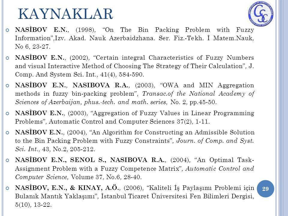 """KAYNAKLAR NASİBOV E.N., (1998), """"On The Bin Packing Problem with Fuzzy Information"""",Izv. Akad. Nauk Azerbaidzhana. Ser. Fiz.-Tekh. İ Matem.Nauk, No 6,"""