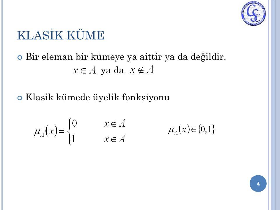 BULANIK ATAMA PROBLEMLERİ K UTU P AKETLEME PROBLEMI Kısıtlar fonksiyonu, koşulunu sağlayan herhangi bir doğrusal fonksiyon olsun.