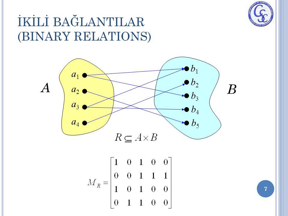 Lemma 1: Eğer belirli bir için sağlanıyorsa verilen g değeri için (1.4)-(1.7) probleminin çözümü yoktur.